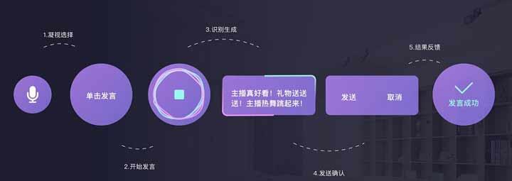 网页UX设计是什么